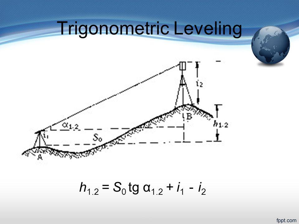 Trigonometric Leveling h 1.2 = S 0 tg α 1.2 + i 1 - i 2