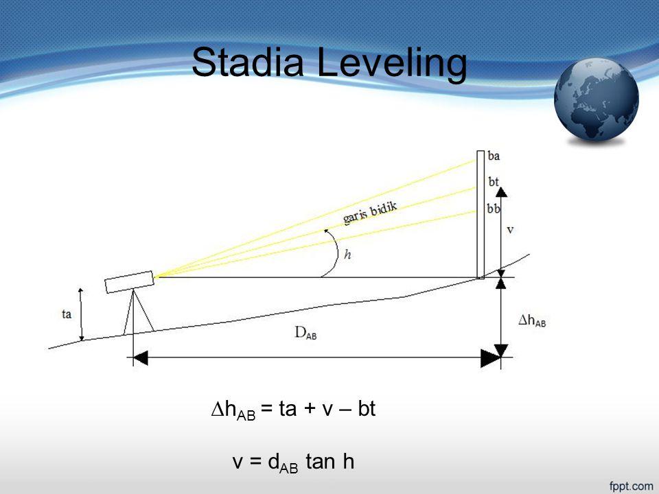 Stadia Leveling ∆h AB = ta + v – bt v = d AB tan h