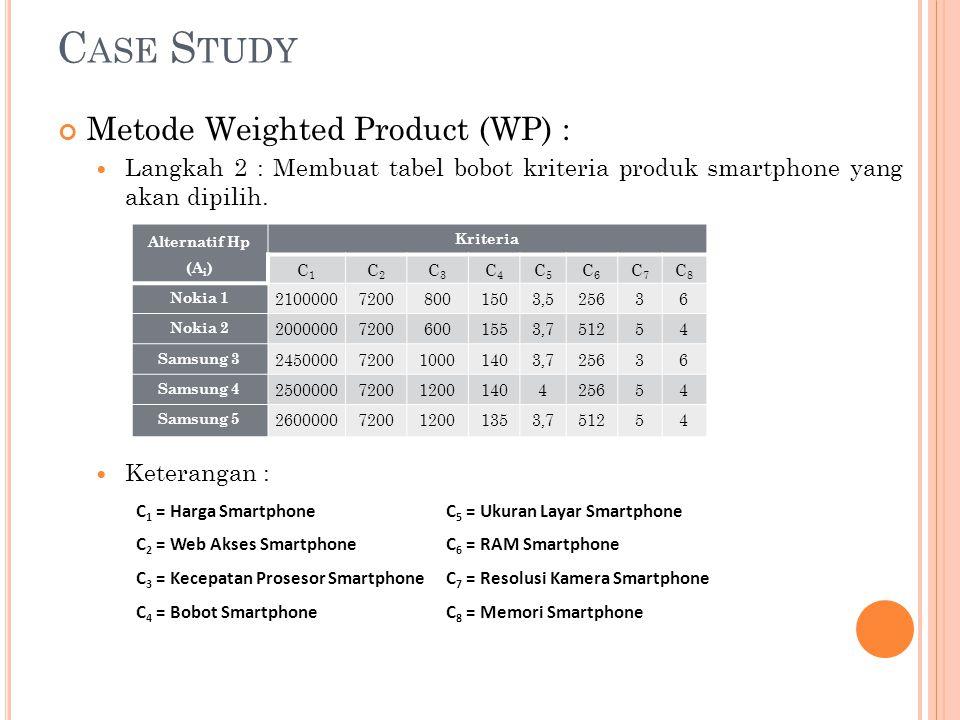 C ASE S TUDY Metode Weighted Product (WP) : Langkah 2 : Membuat tabel bobot kriteria produk smartphone yang akan dipilih. Keterangan : Alternatif Hp (