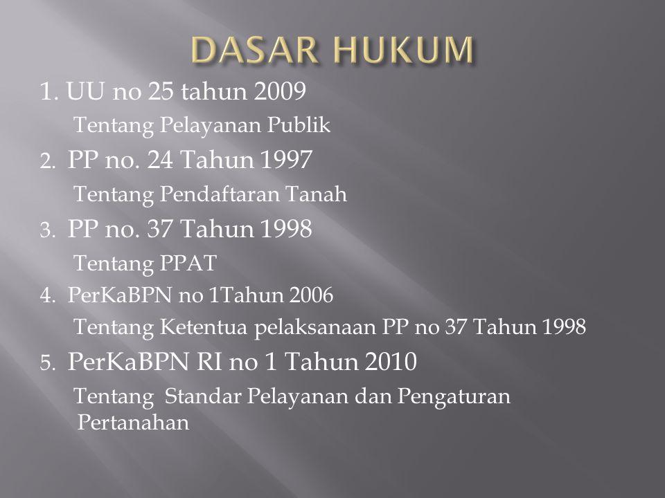 1. UU no 25 tahun 2009 Tentang Pelayanan Publik 2.