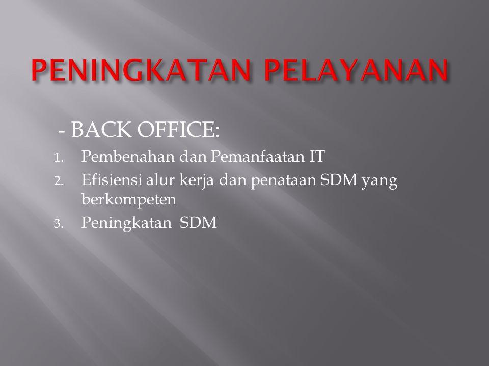 - BACK OFFICE: 1. Pembenahan dan Pemanfaatan IT 2. Efisiensi alur kerja dan penataan SDM yang berkompeten 3. Peningkatan SDM