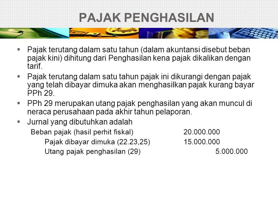 PAJAK PENGHASILAN  Pajak terutang dalam satu tahun (dalam akuntansi disebut beban pajak kini) dihitung dari Penghasilan kena pajak dikalikan dengan t