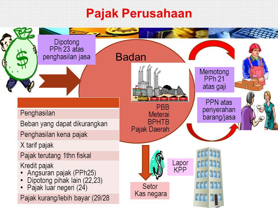 PPh 24  Menerima penghasilan dari LN sebesar 500juta, dipotong pajak sebesar 25%.