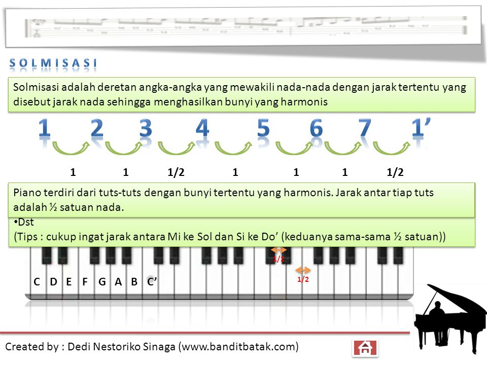 1 Chord = Kombinasi 3 nada 1 3 5 Broken Chord= Kombinasi 4 nada 1 3 5 1' Chord C 1 1 3 3 5 5 1 1 2467 DilepasDitekan Bagaimana chord lainnya.