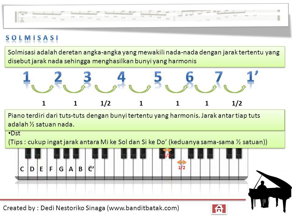 DCEFGABC' 1/2 11111 Solmisasi adalah deretan angka-angka yang mewakili nada-nada dengan jarak tertentu yang disebut jarak nada sehingga menghasilkan b