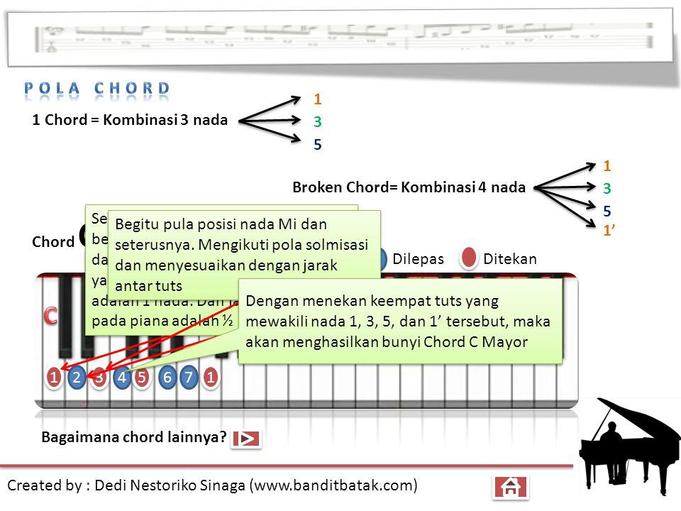 1 Chord = Kombinasi 3 nada 1 3 5 Broken Chord= Kombinasi 4 nada 1 3 5 1' Chord C 1 1 3 3 5 5 1 1 2467 DilepasDitekan Bagaimana chord lainnya? Secara d