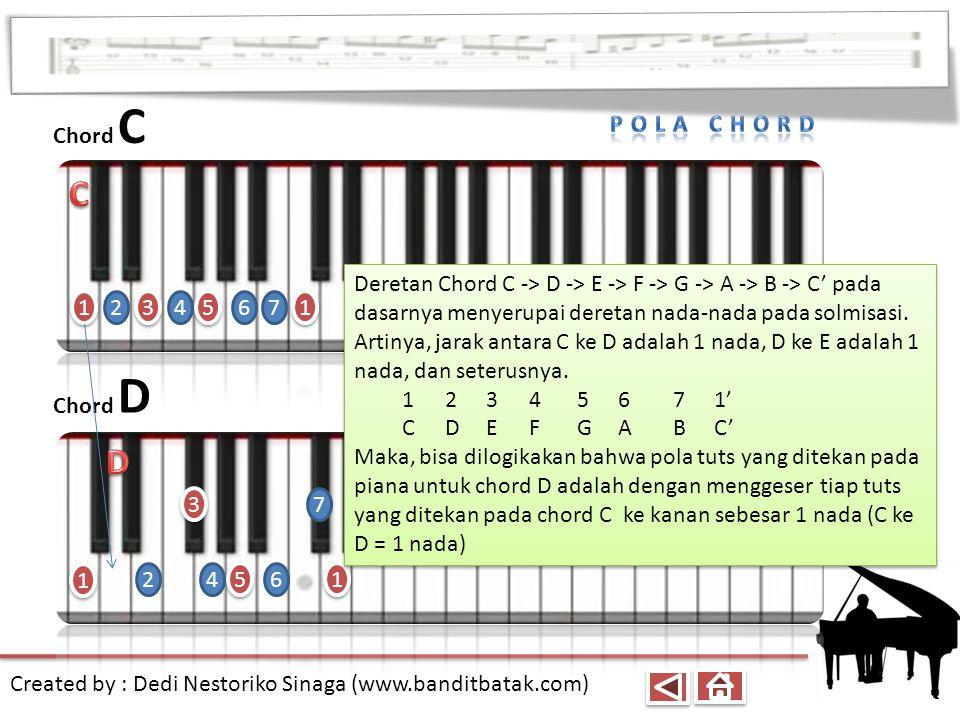 Chord C 1 1 3 3 5 5 1 1 2467 Chord D 1 1 3 3 5 5 1 1 246 7 Deretan Chord C -> D -> E -> F -> G -> A -> B -> C' pada dasarnya menyerupai deretan nada-n