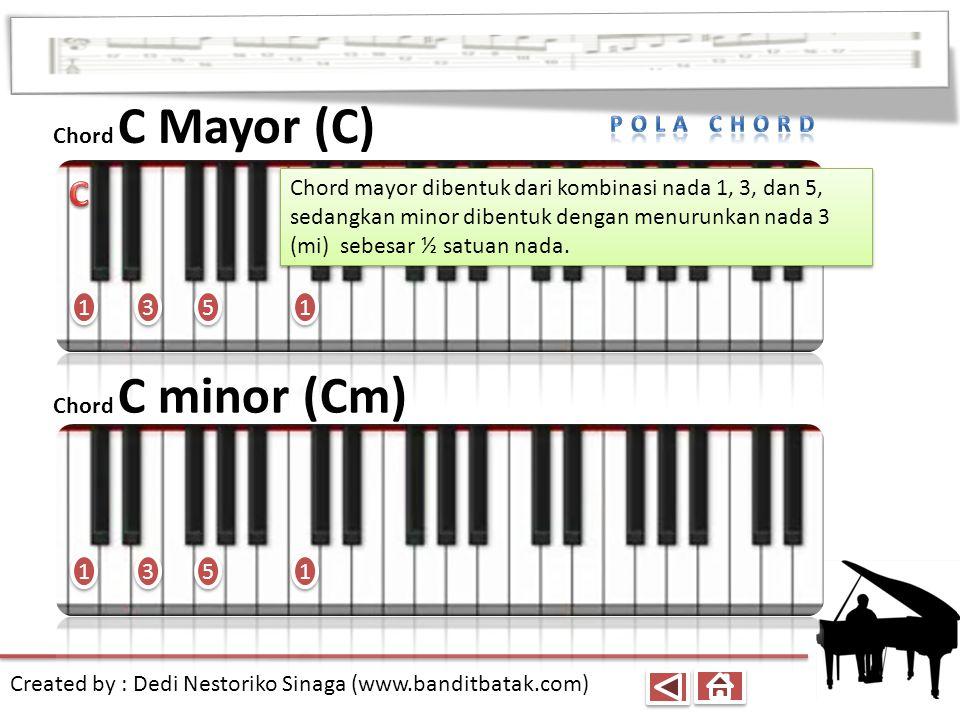 Chord C Mayor (C) 1 1 3 3 5 5 1 1 1 1 3 3 5 5 1 1 Chord C minor (Cm) Chord mayor dibentuk dari kombinasi nada 1, 3, dan 5, sedangkan minor dibentuk de