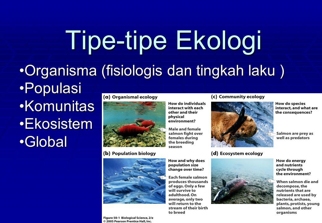 Tipe-tipe Ekologi Organisma (fisiologis dan tingkah laku )Organisma (fisiologis dan tingkah laku ) PopulasiPopulasi KomunitasKomunitas EkosistemEkosis