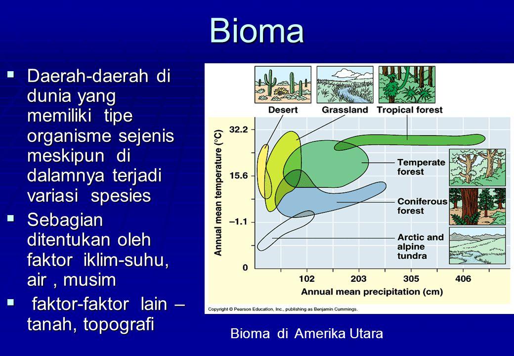Bioma  Daerah-daerah di dunia yang memiliki tipe organisme sejenis meskipun di dalamnya terjadi variasi spesies  Sebagian ditentukan oleh faktor ikl