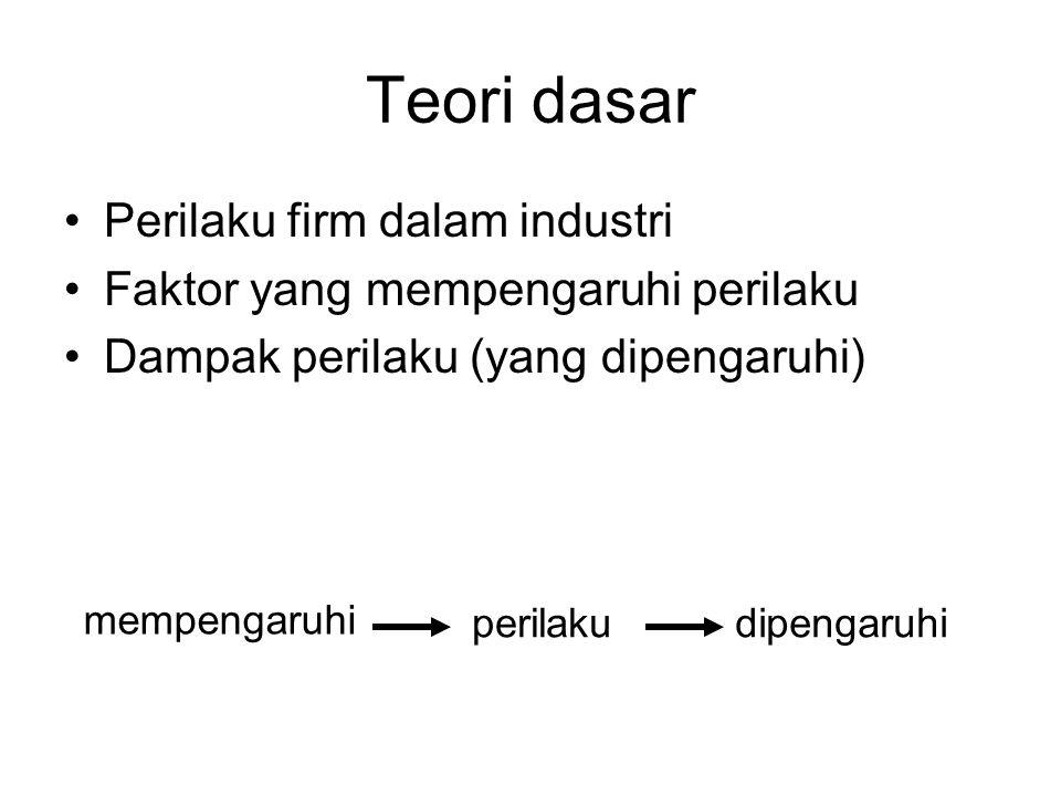 Teori dasar Perilaku firm dalam industri Faktor yang mempengaruhi perilaku Dampak perilaku (yang dipengaruhi) perilaku mempengaruhi dipengaruhi