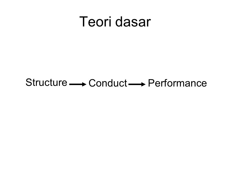 Teori dasar Conduct Structure Performance