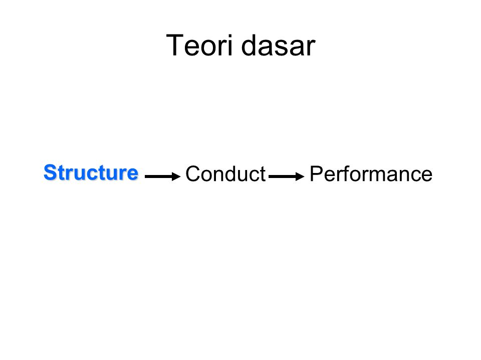 Teori dasar Conduct Structure Structure Performance