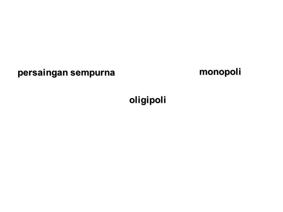 monopoli oligipoli