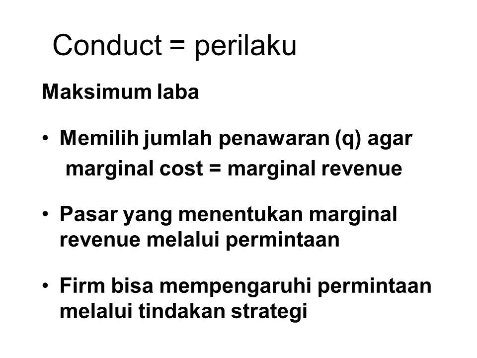 Conduct = perilaku Maksimum laba Memilih jumlah penawaran (q) agar marginal cost = marginal revenue Pasar yang menentukan marginal revenue melalui per