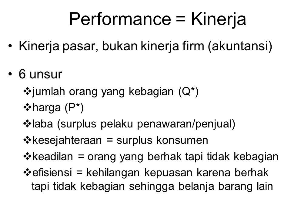 Performance = Kinerja Kinerja pasar, bukan kinerja firm (akuntansi) 6 unsur  jumlah orang yang kebagian (Q*)  harga (P*)  laba (surplus pelaku pena