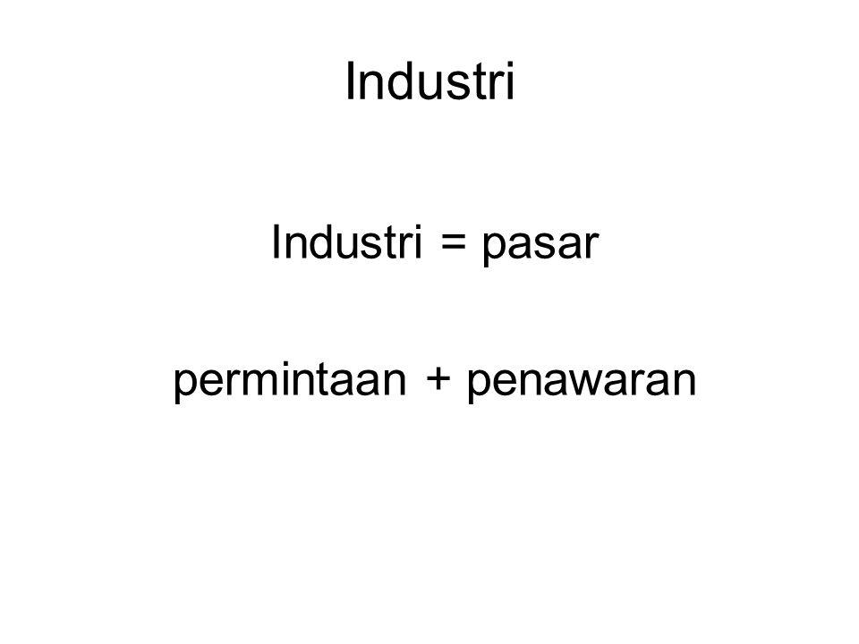 Industri Industri = pasar permintaan + penawaran