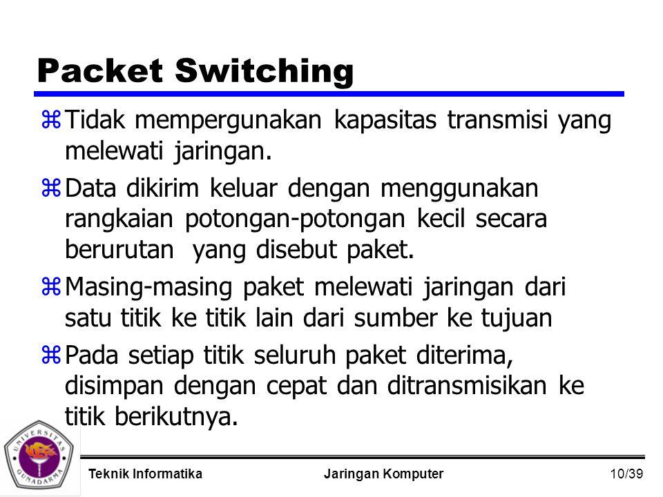 10/39 Jaringan KomputerTeknik Informatika Packet Switching zTidak mempergunakan kapasitas transmisi yang melewati jaringan.