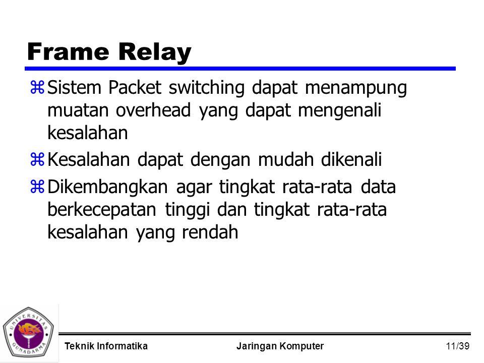 11/39 Jaringan KomputerTeknik Informatika Frame Relay zSistem Packet switching dapat menampung muatan overhead yang dapat mengenali kesalahan zKesalahan dapat dengan mudah dikenali zDikembangkan agar tingkat rata-rata data berkecepatan tinggi dan tingkat rata-rata kesalahan yang rendah