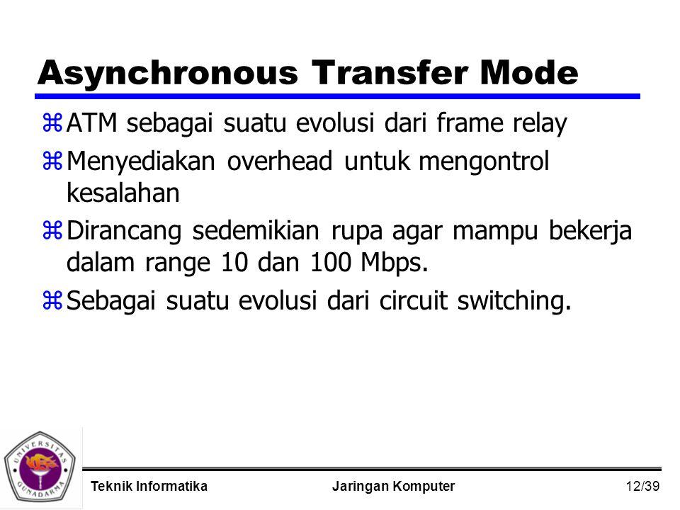 12/39 Jaringan KomputerTeknik Informatika Asynchronous Transfer Mode zATM sebagai suatu evolusi dari frame relay zMenyediakan overhead untuk mengontrol kesalahan zDirancang sedemikian rupa agar mampu bekerja dalam range 10 dan 100 Mbps.