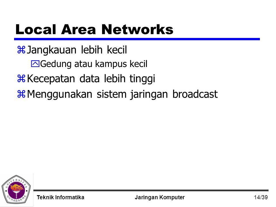 14/39 Jaringan KomputerTeknik Informatika Local Area Networks zJangkauan lebih kecil yGedung atau kampus kecil zKecepatan data lebih tinggi zMenggunakan sistem jaringan broadcast