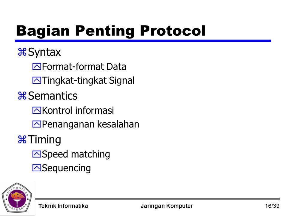 16/39 Jaringan KomputerTeknik Informatika Bagian Penting Protocol zSyntax yFormat-format Data yTingkat-tingkat Signal zSemantics yKontrol informasi yPenanganan kesalahan zTiming ySpeed matching ySequencing