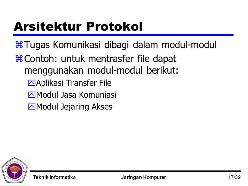 17/39 Jaringan KomputerTeknik Informatika Arsitektur Protokol zTugas Komunikasi dibagi dalam modul-modul zContoh: untuk mentrasfer file dapat menggunakan modul-modul berikut: yAplikasi Transfer File yModul Jasa Komuniasi yModul Jejaring Akses
