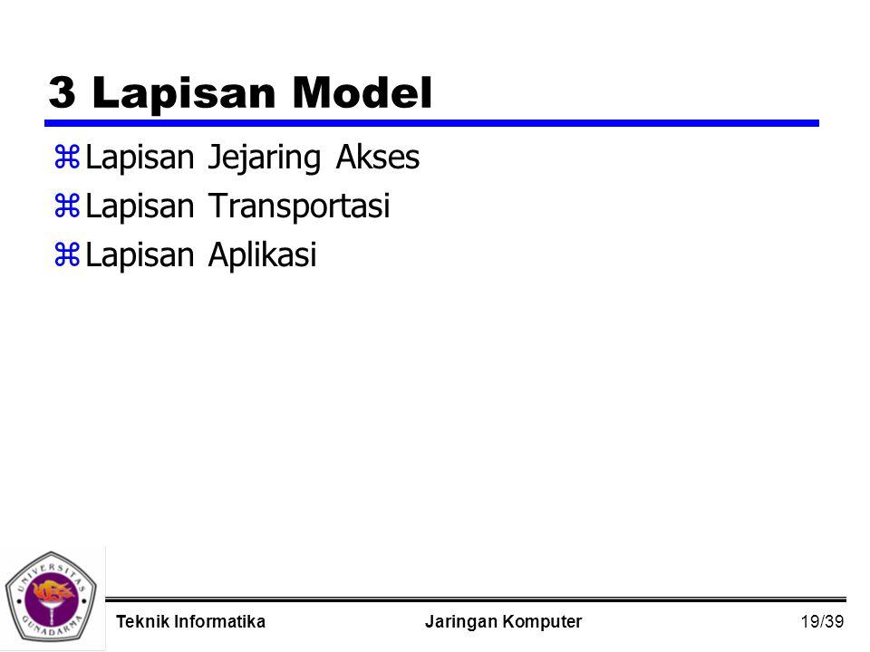 19/39 Jaringan KomputerTeknik Informatika 3 Lapisan Model zLapisan Jejaring Akses zLapisan Transportasi zLapisan Aplikasi
