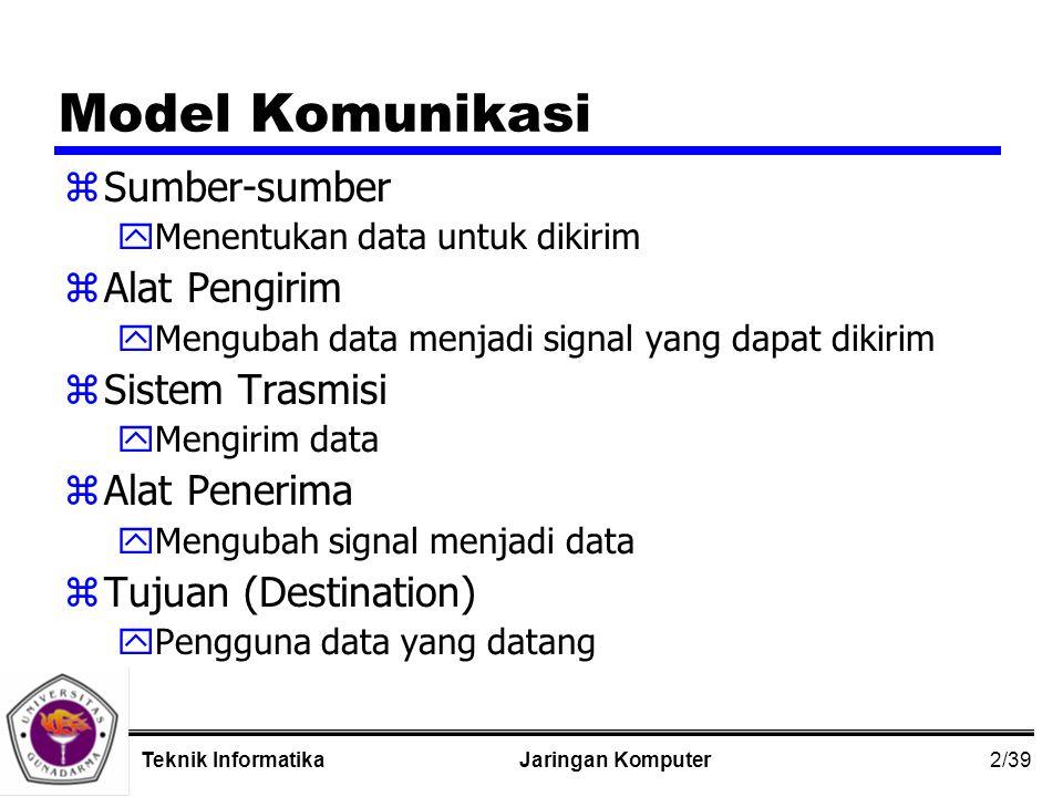2/39 Jaringan KomputerTeknik Informatika Model Komunikasi zSumber-sumber yMenentukan data untuk dikirim zAlat Pengirim yMengubah data menjadi signal yang dapat dikirim zSistem Trasmisi yMengirim data zAlat Penerima yMengubah signal menjadi data zTujuan (Destination) yPengguna data yang datang