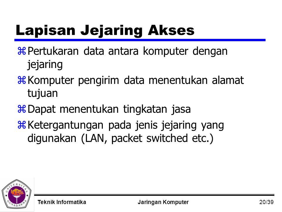 20/39 Jaringan KomputerTeknik Informatika Lapisan Jejaring Akses zPertukaran data antara komputer dengan jejaring zKomputer pengirim data menentukan alamat tujuan zDapat menentukan tingkatan jasa zKetergantungan pada jenis jejaring yang digunakan (LAN, packet switched etc.)