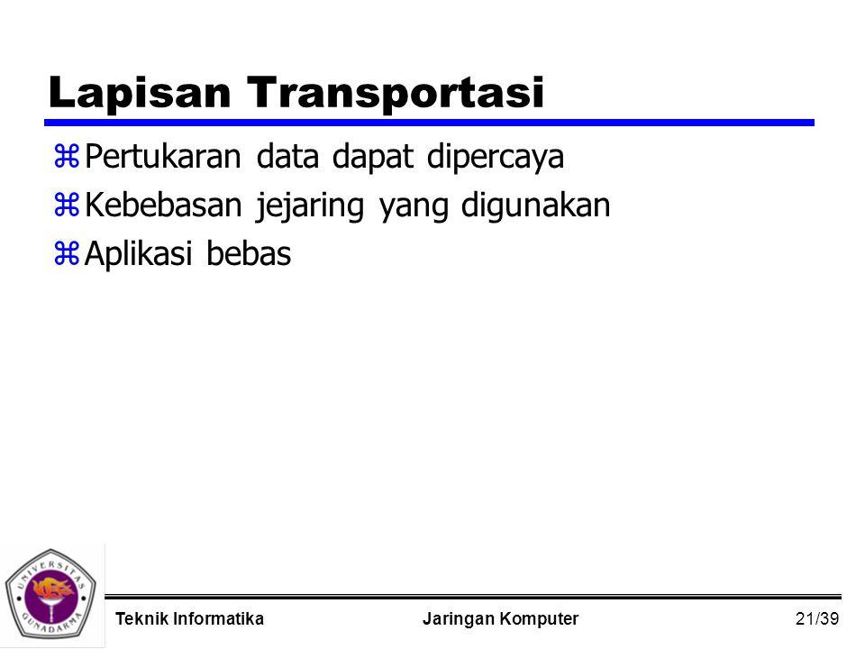21/39 Jaringan KomputerTeknik Informatika Lapisan Transportasi zPertukaran data dapat dipercaya zKebebasan jejaring yang digunakan zAplikasi bebas