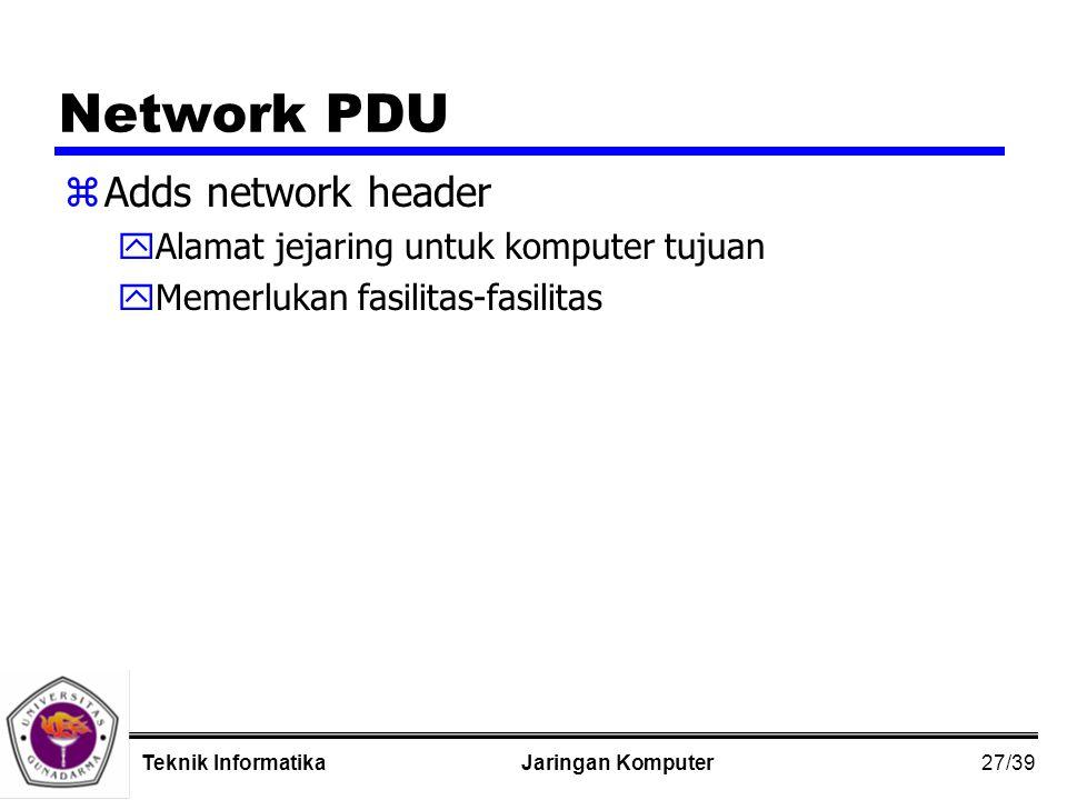 27/39 Jaringan KomputerTeknik Informatika Network PDU zAdds network header yAlamat jejaring untuk komputer tujuan yMemerlukan fasilitas-fasilitas