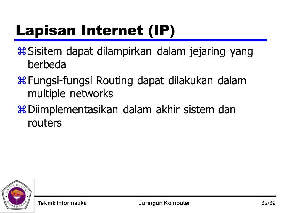 32/39 Jaringan KomputerTeknik Informatika Lapisan Internet (IP) zSisitem dapat dilampirkan dalam jejaring yang berbeda zFungsi-fungsi Routing dapat dilakukan dalam multiple networks zDiimplementasikan dalam akhir sistem dan routers