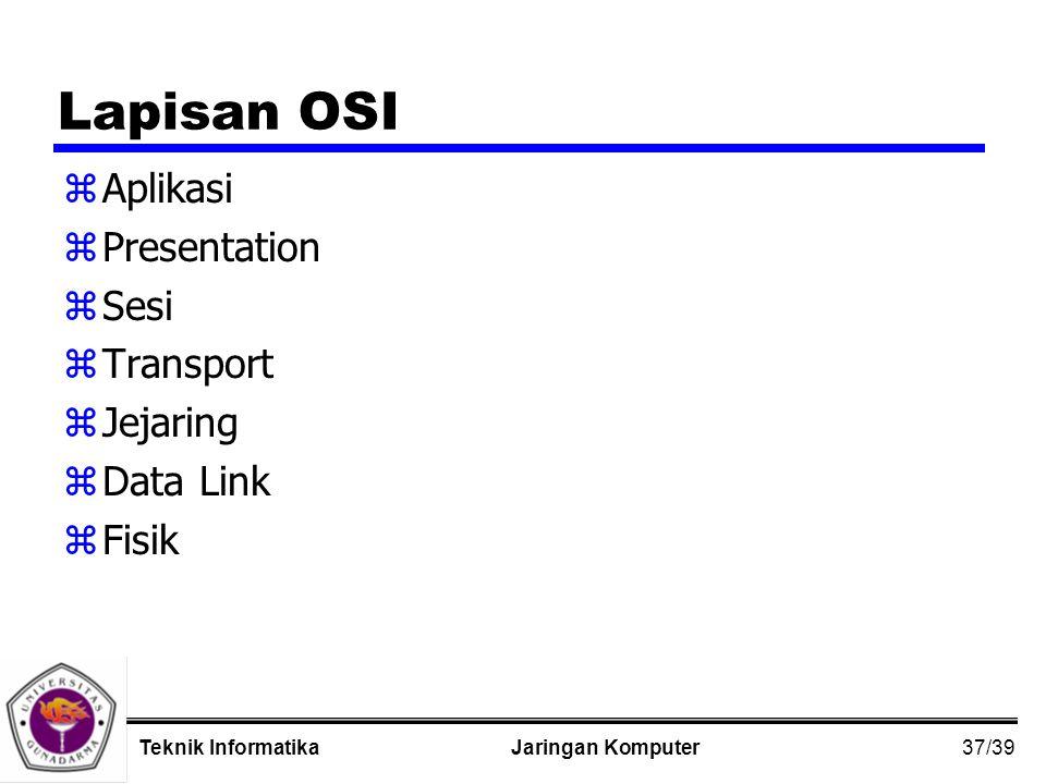 37/39 Jaringan KomputerTeknik Informatika Lapisan OSI zAplikasi zPresentation zSesi zTransport zJejaring zData Link zFisik