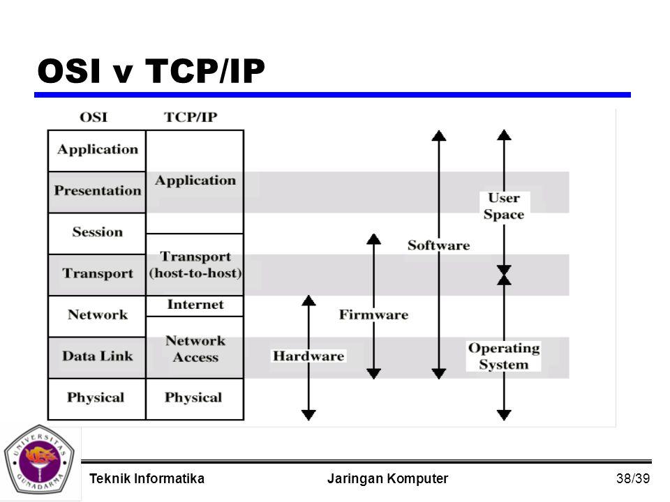 38/39 Jaringan KomputerTeknik Informatika OSI v TCP/IP