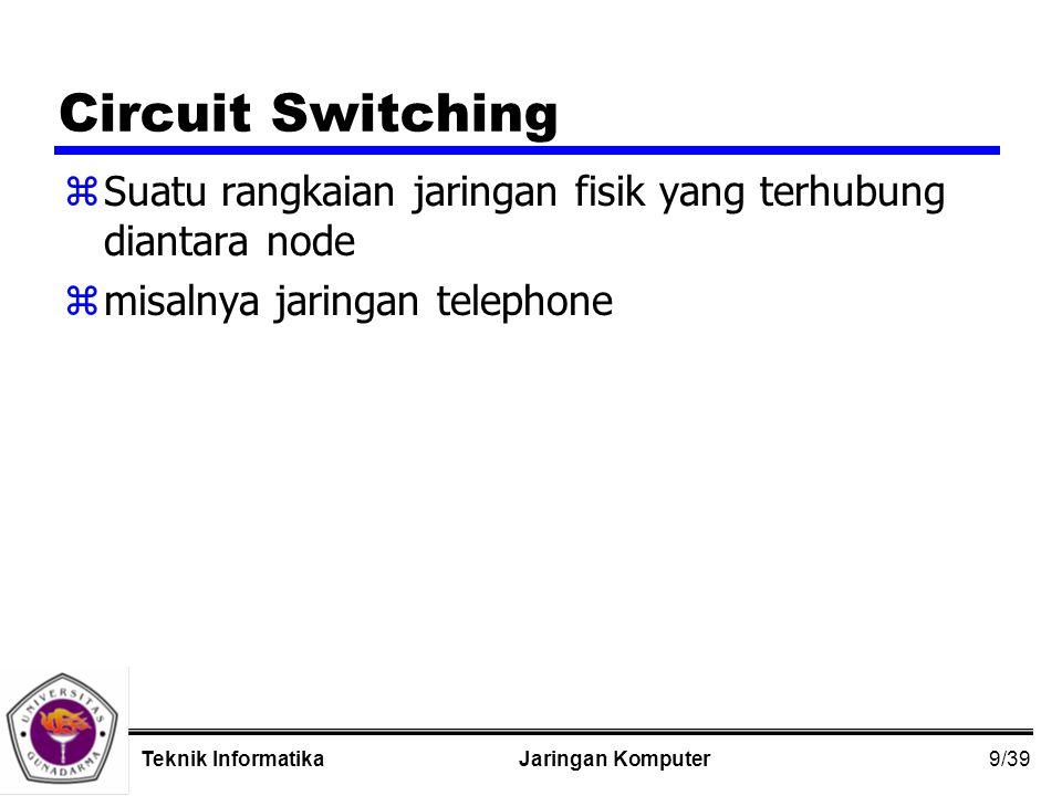 9/39 Jaringan KomputerTeknik Informatika Circuit Switching zSuatu rangkaian jaringan fisik yang terhubung diantara node zmisalnya jaringan telephone