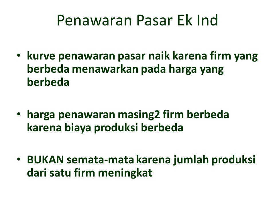 Penawaran Pasar Ek Ind kurve penawaran pasar naik karena firm yang berbeda menawarkan pada harga yang berbeda harga penawaran masing2 firm berbeda kar