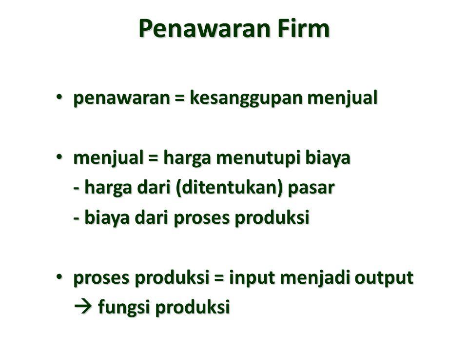 Penawaran Firm penawaran = kesanggupan menjual penawaran = kesanggupan menjual menjual = harga menutupi biaya menjual = harga menutupi biaya - harga d
