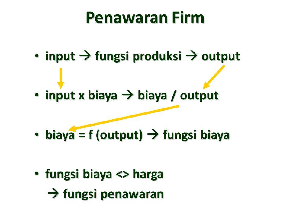 Penawaran Firm input  fungsi produksi  output input  fungsi produksi  output input x biaya  biaya / output input x biaya  biaya / output biaya =