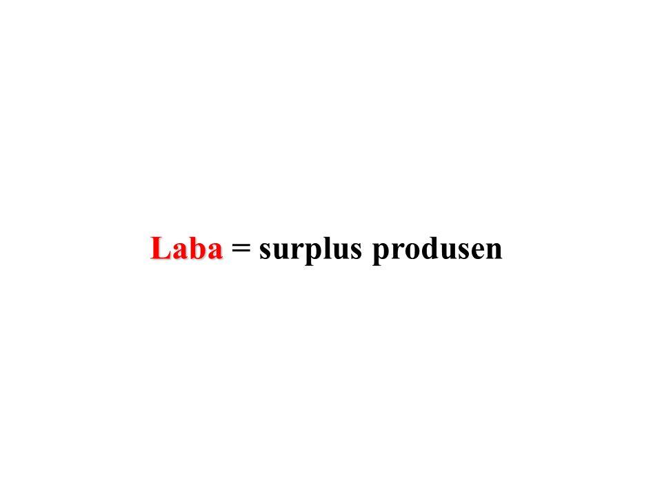 Laba Laba = surplus produsen