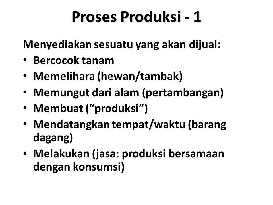 """Proses Produksi - 1 Menyediakan sesuatu yang akan dijual: Bercocok tanam Memelihara (hewan/tambak) Memungut dari alam (pertambangan) Membuat (""""produks"""