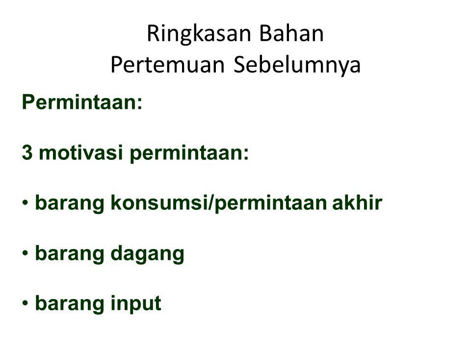 Ringkasan Bahan Pertemuan Sebelumnya Permintaan: 3 motivasi permintaan: barang konsumsi/permintaan akhir barang dagang barang input