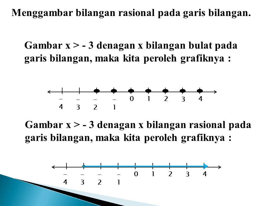Menggambar bilangan rasional pada garis bilangan. Gambar x > - 3 denagan x bilangan bulat pada garis bilangan, maka kita peroleh grafiknya : 012 3 4-4