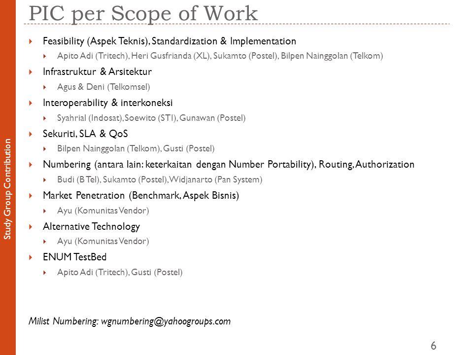 Study Group Contribution Metodologi Pembahasan Working Party ENUM Framework Regulation Test Bed Benchmarking Nara sumber Brainstorming