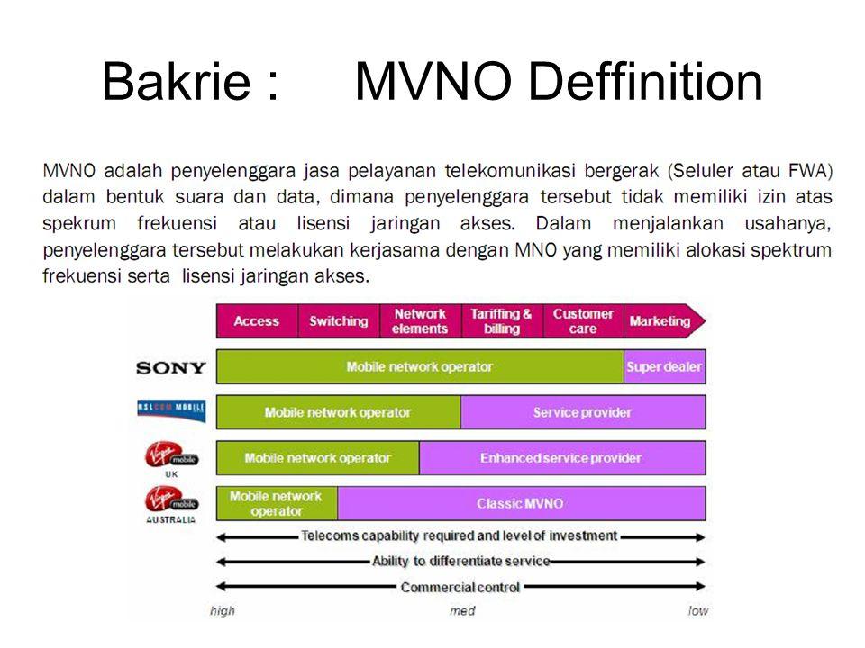 Bakrie : MVNO Deffinition