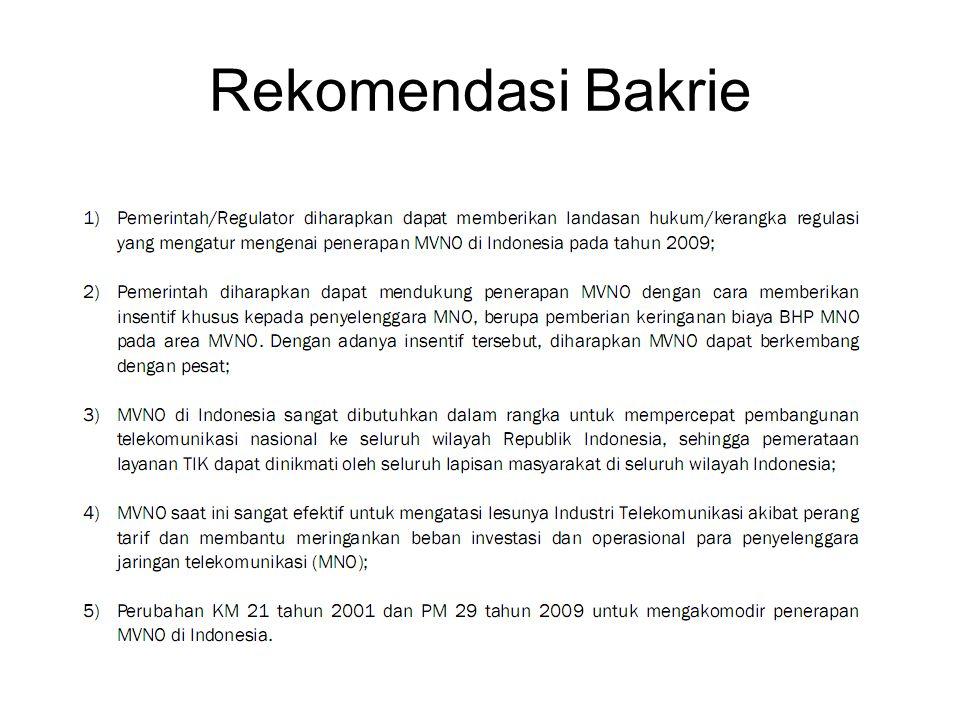 Rekomendasi Bakrie