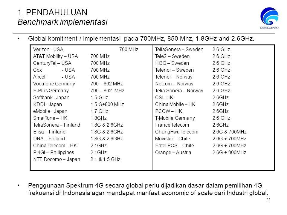 1. PENDAHULUAN Benchmark implementasi Global komitment / implementasi pada 700MHz, 850 Mhz, 1.8GHz and 2.6GHz. Verizon - USA700 MHz AT&T Mobility – US