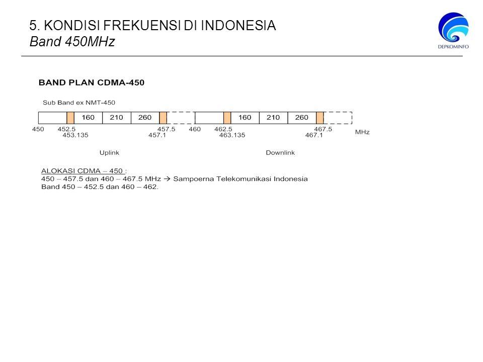 5. KONDISI FREKUENSI DI INDONESIA Band 450MHz