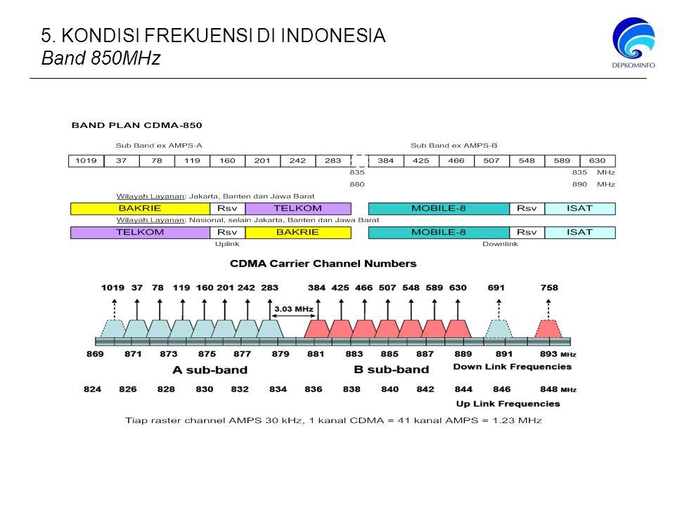 5. KONDISI FREKUENSI DI INDONESIA Band 850MHz