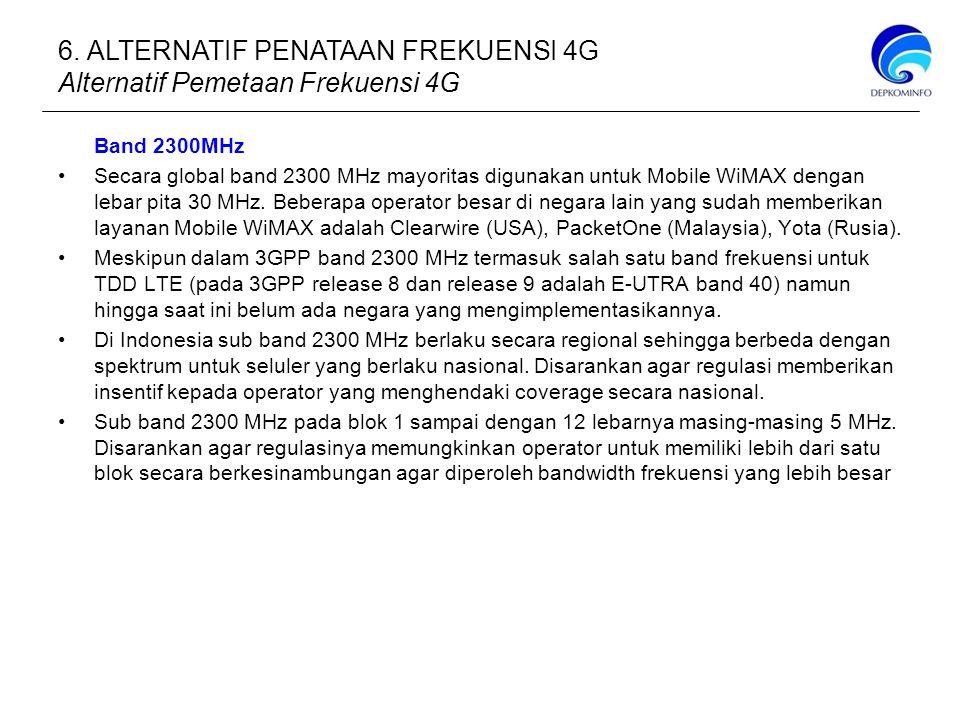 Band 2300MHz Secara global band 2300 MHz mayoritas digunakan untuk Mobile WiMAX dengan lebar pita 30 MHz.